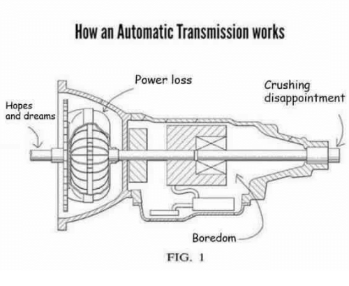 btopdreams-how-an-automatic-transmission-works-power-loss-crushing-disappointment-3729293.png